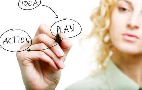 5 Pillars of Smart Business Planning