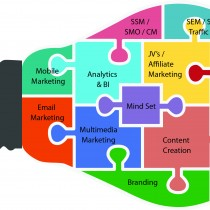 why-digital-marketing-is-important1
