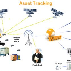 Managing Labor Costs With Asset Tracking