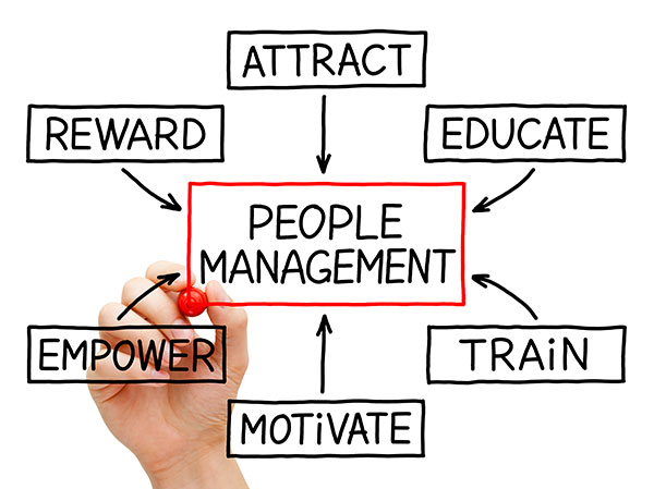 Effective Management: How to Avoid Spreading Yourself too Thin